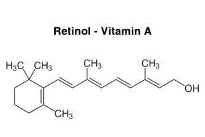 Retinol là gì?