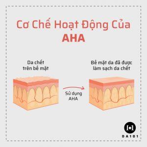 Cách hoạt động của AHA và BHA