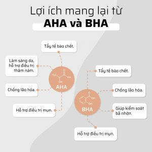 Sự khác nhau giữa AHA và BHA