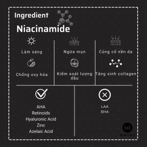 công dụng Niacinamide